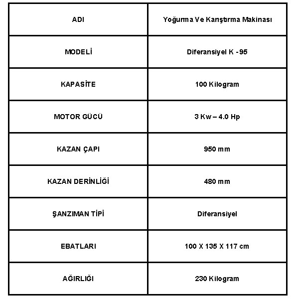 100 Kilogram Kapasiteli Çiğ Köfte Yoğurma Makinesi Teknik Bilgileri