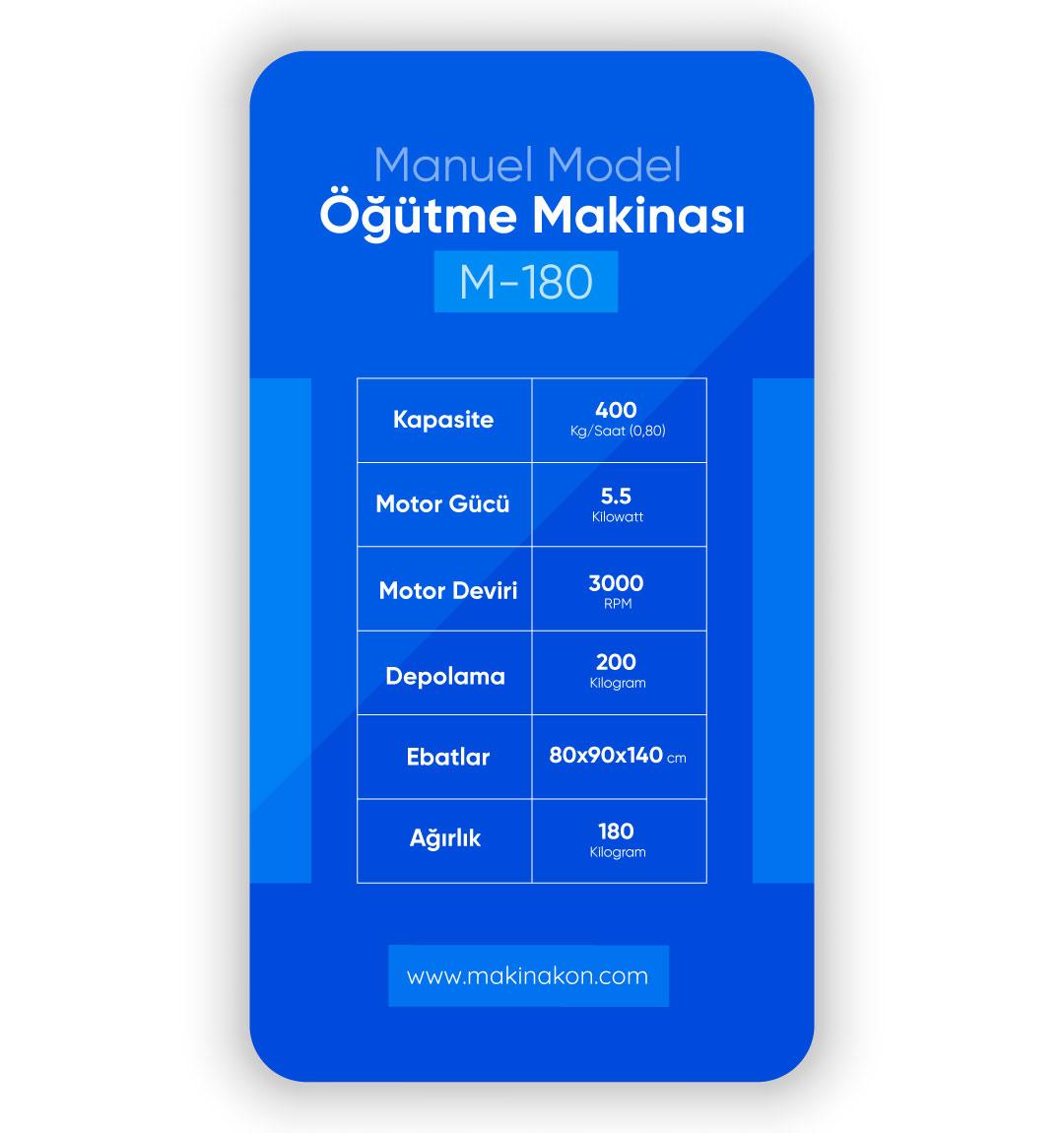 Pudra Şekeri Öğütme Makinası M-180 Manuel Teknik Bilgileri Tablo Görseli